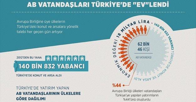 AB vatandaşları Türkiye'de 'ev'lendi